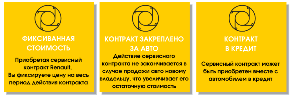 Это изображение имеет пустой атрибут alt; его имя файла - FIKSOVANA-TSINA-Kupuiuchy-Servisnyy-Kontrakt-Renault-Vy-fiksuiete-tsinu-na-ves-chas-dii-kontraktu.-1024x341.png